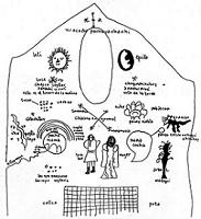 Curicancha-Intihuasi según Juan de Santa Cruz Pachacutic Yamqui Salcamayhua en su libro Relación de Antigüedades de este Reyno de Perú, 1613