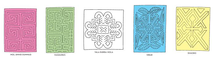 Representaciones simbólicas de molas de protección, Mola naga. Fuente: Catálogo Molas, capas de sabiduría. Museo del Oro. 2016